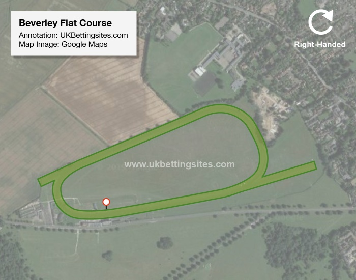 Beverley Racecourse Map