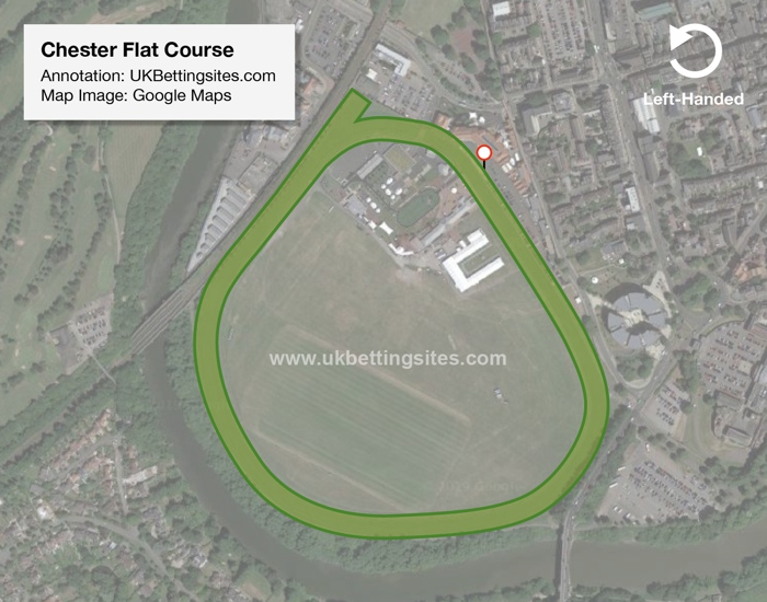 Chester Flat Racecourse Map