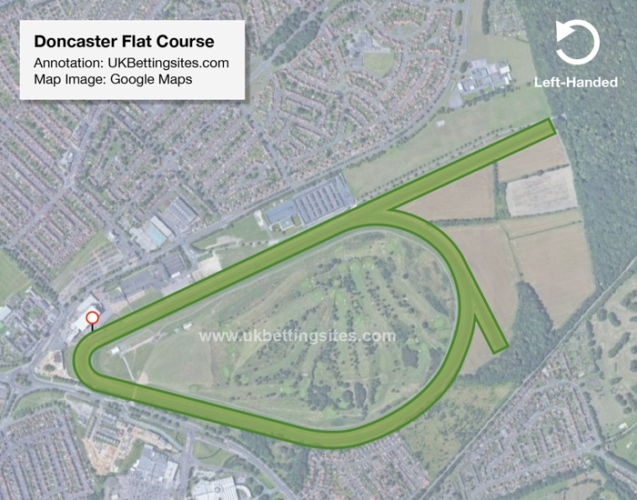 Doncaster Flat Racecourse Map