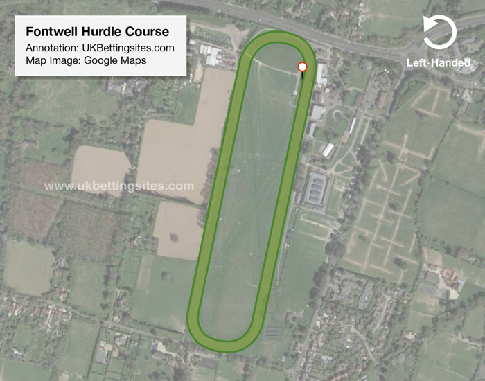 Fontwell Hurdle Racecourse Map