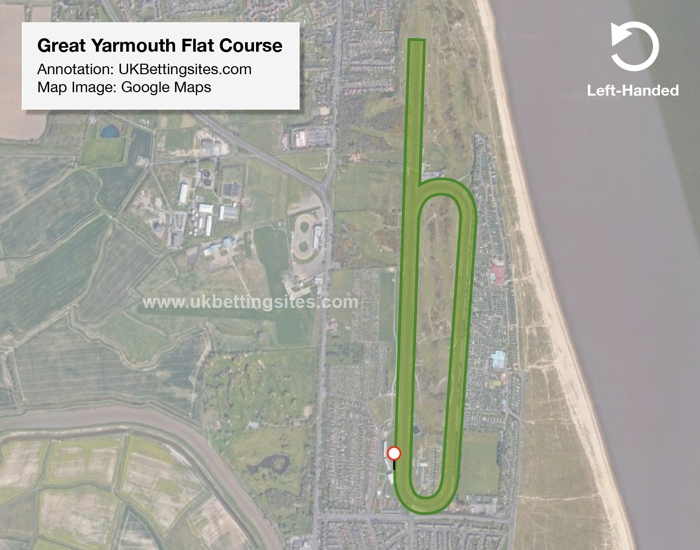 Great Yarmouth Flat Racecourse Map