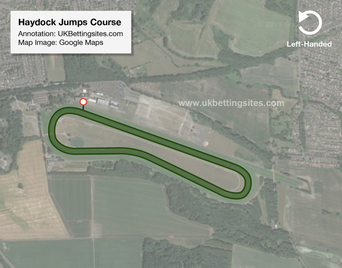 Haydock Jumps Racecourse Map