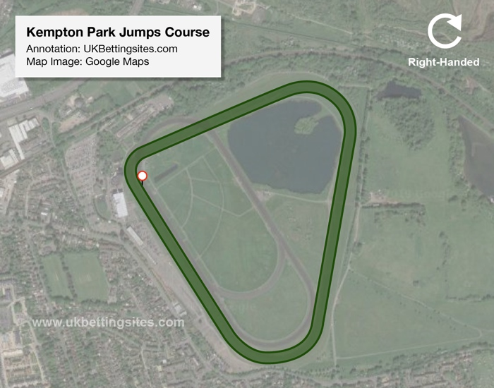 Kempton Park Jumps Racecourse Map