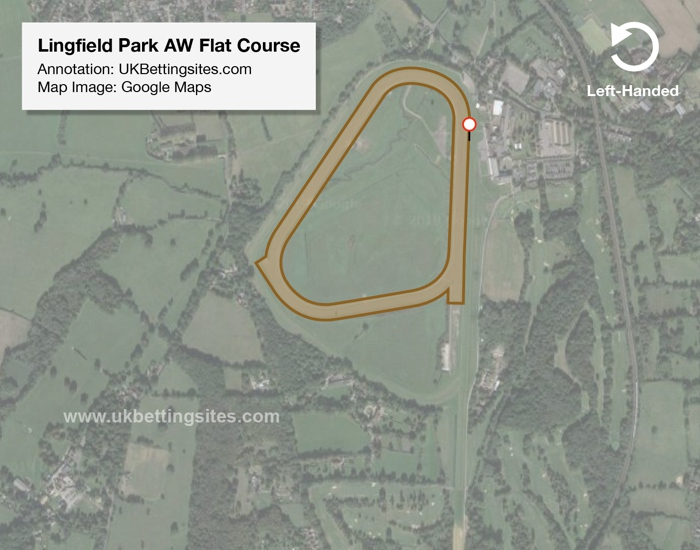 Lingfield Park AW Flat Racecourse Map