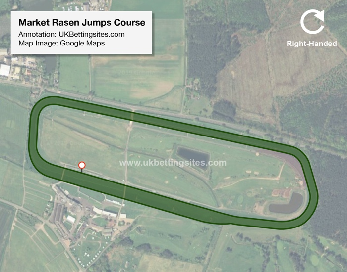 Market Rasen Jumps Racecourse Map