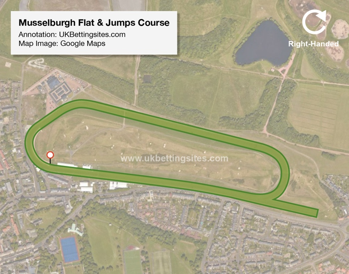 Musselburgh Flat & Jumps Racecourse Map