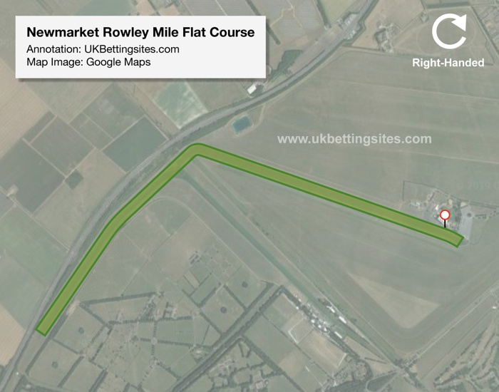 Newmarket Rowley Mile Flat Racecourse Map