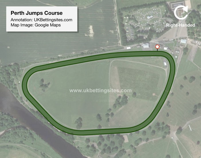 Perth Jumps Racecourse Map
