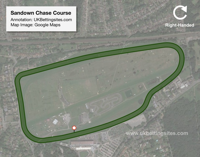 Sandown Chase Racecourse Map