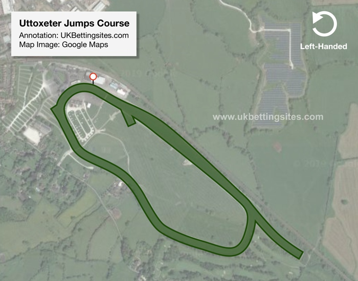 Uttoxeter  Jumps Racecourse Map