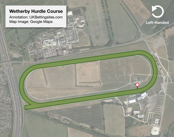 Wetherby Hurdle Racecourse Map