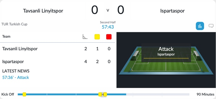 BetVictor Football In-Play Screenshot